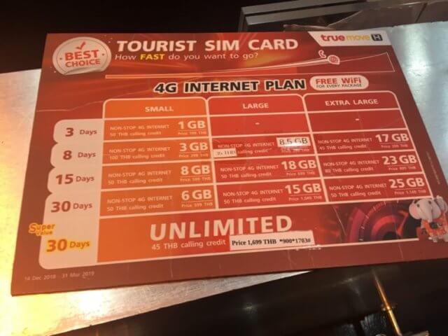 ドンムアン空港SIMカード料金