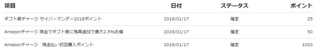 Amazonギフト券チャージ初回購入ポイント