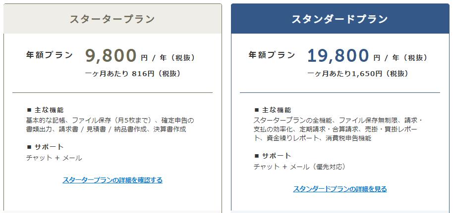 freee料金プラン